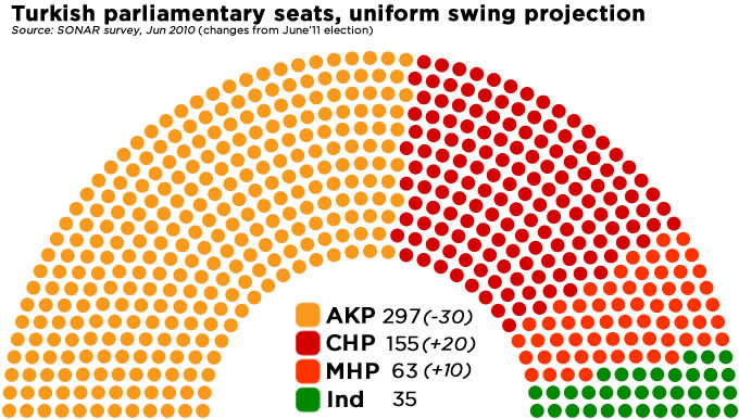 2012-12 SONAR projection hemicycle